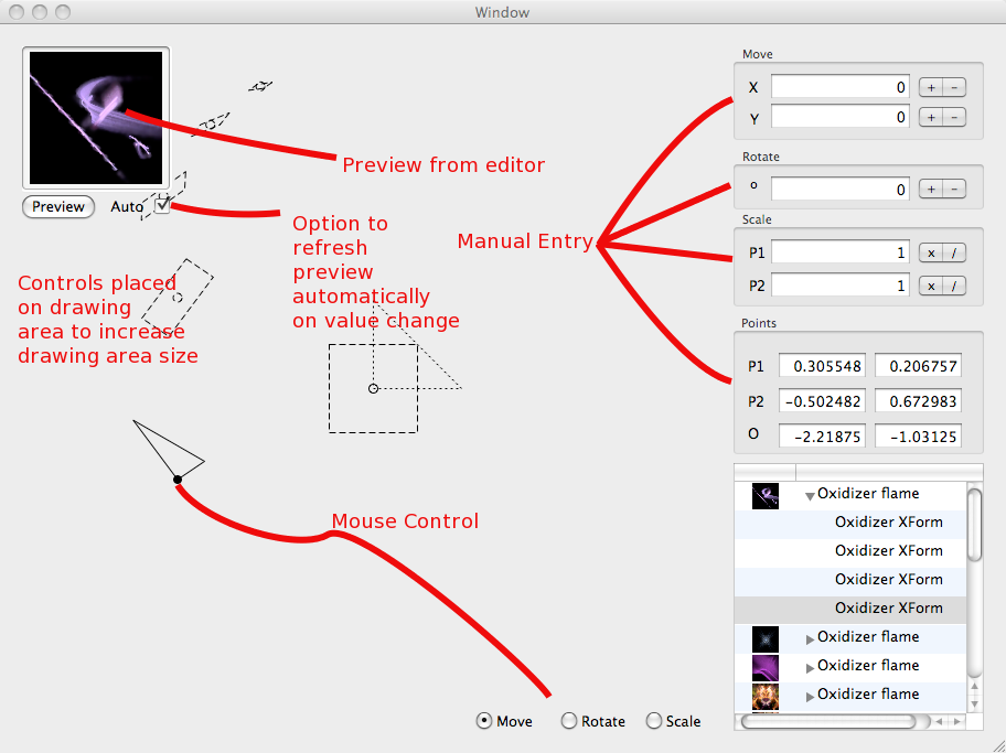 annotated Editor